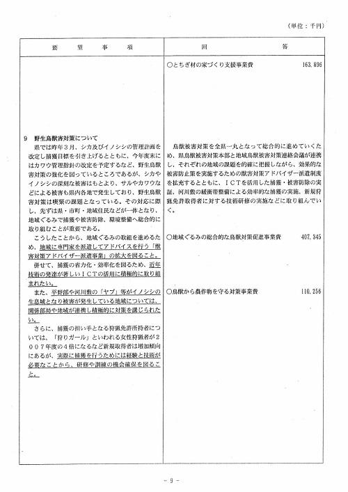 栃木県議会<民主市民クラブ>2019年度 政策推進・予算化要望 知事回答09
