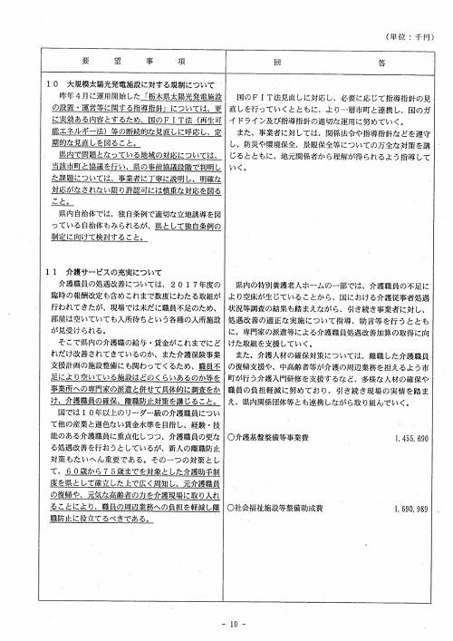 栃木県議会<民主市民クラブ>2019年度 政策推進・予算化要望 知事回答10