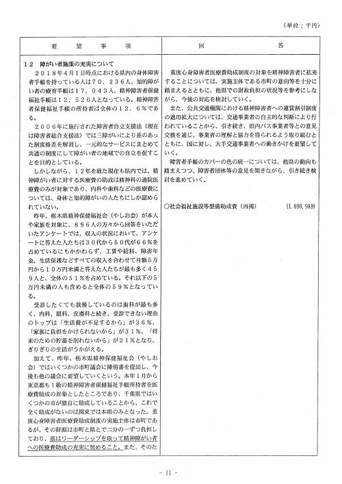 栃木県議会<民主市民クラブ>2019年度 政策推進・予算化要望 知事回答11