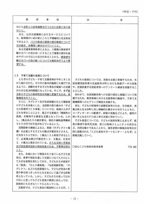 栃木県議会<民主市民クラブ>2019年度 政策推進・予算化要望 知事回答12