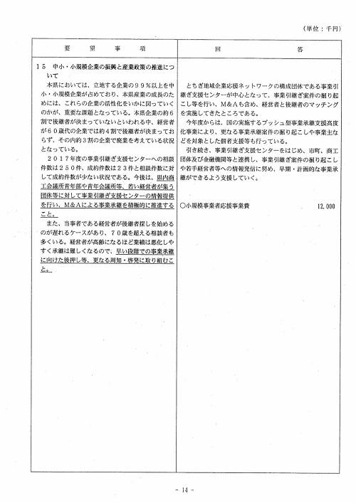 栃木県議会<民主市民クラブ>2019年度 政策推進・予算化要望 知事回答14
