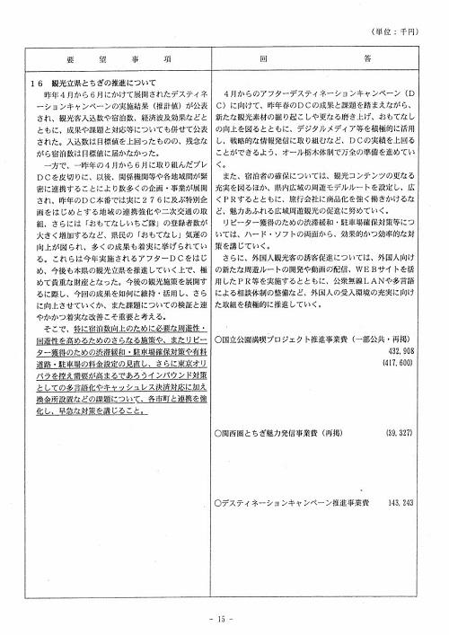 栃木県議会<民主市民クラブ>2019年度 政策推進・予算化要望 知事回答15