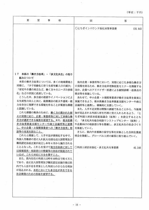 栃木県議会<民主市民クラブ>2019年度 政策推進・予算化要望 知事回答16