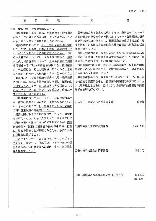 栃木県議会<民主市民クラブ>2019年度 政策推進・予算化要望 知事回答17