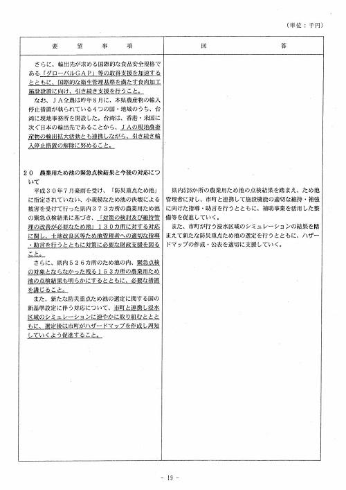 栃木県議会<民主市民クラブ>2019年度 政策推進・予算化要望 知事回答19