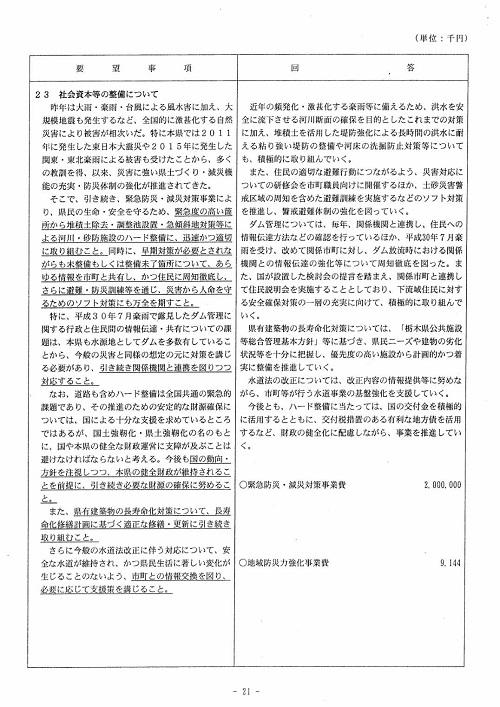 栃木県議会<民主市民クラブ>2019年度 政策推進・予算化要望 知事回答21