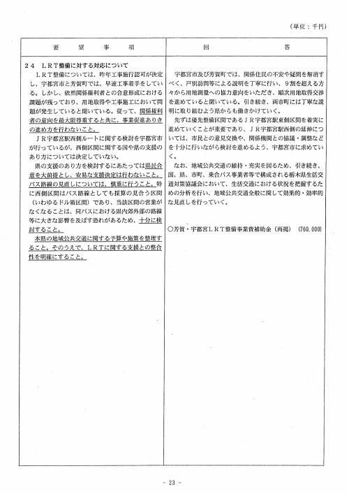 栃木県議会<民主市民クラブ>2019年度 政策推進・予算化要望 知事回答23