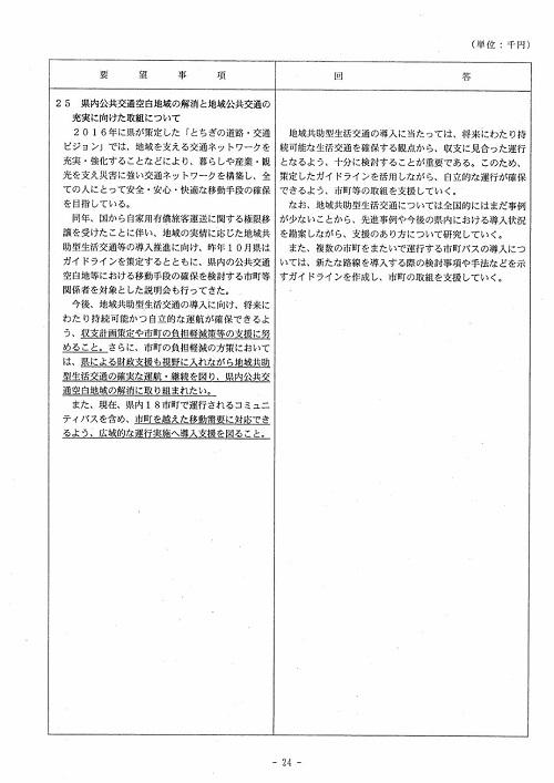 栃木県議会<民主市民クラブ>2019年度 政策推進・予算化要望 知事回答24