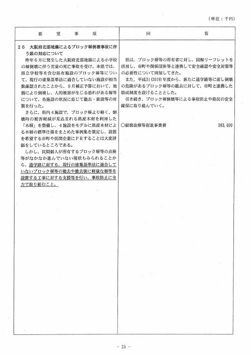 栃木県議会<民主市民クラブ>2019年度 政策推進・予算化要望 知事回答25