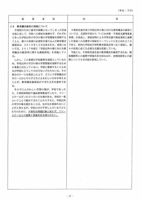 栃木県議会<民主市民クラブ>2019年度 政策推進・予算化要望 知事回答27