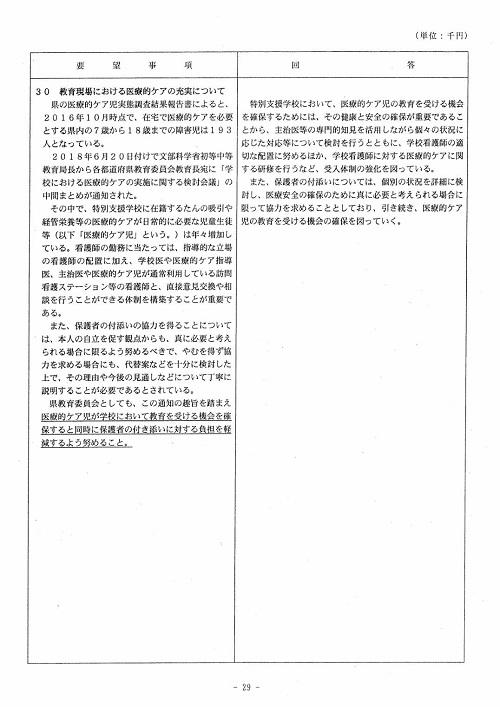 栃木県議会<民主市民クラブ>2019年度 政策推進・予算化要望 知事回答29