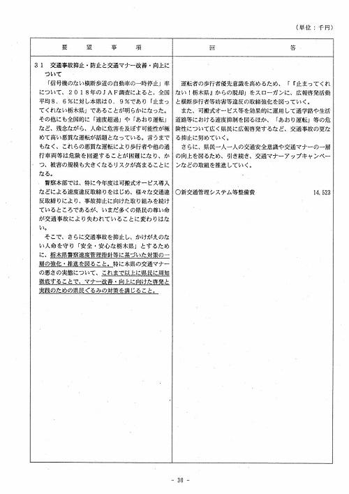 栃木県議会<民主市民クラブ>2019年度 政策推進・予算化要望 知事回答30
