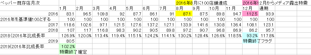 20190215_3.png