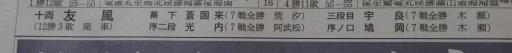 20181126・大相撲05・十両以下優勝・大