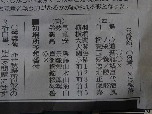 20181126・大相撲03・予想番付