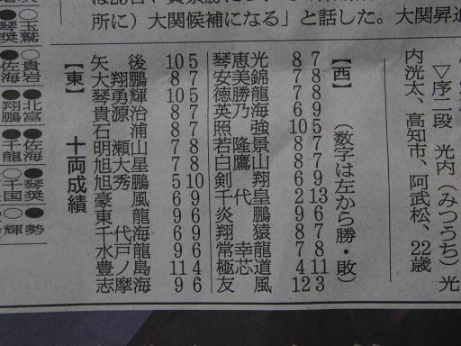 20181126・大相撲02・十両