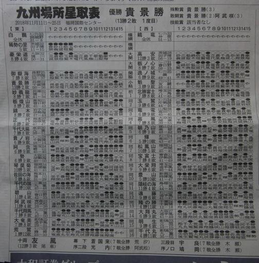 20181126・大相撲01・大
