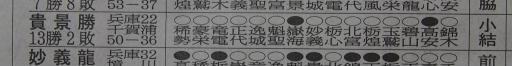 20181126・大相撲09・殊勲賞・敢闘賞=貴景勝