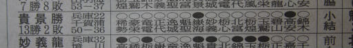 20181126・大相撲08・優勝=貴景勝