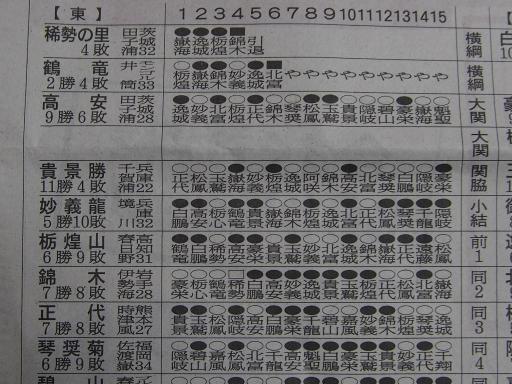 20190129・相撲06・東上位