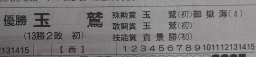 20190129・相撲04・優勝三賞