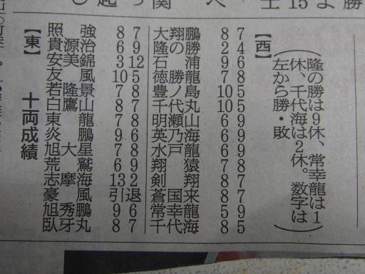 20190129・相撲02・十両