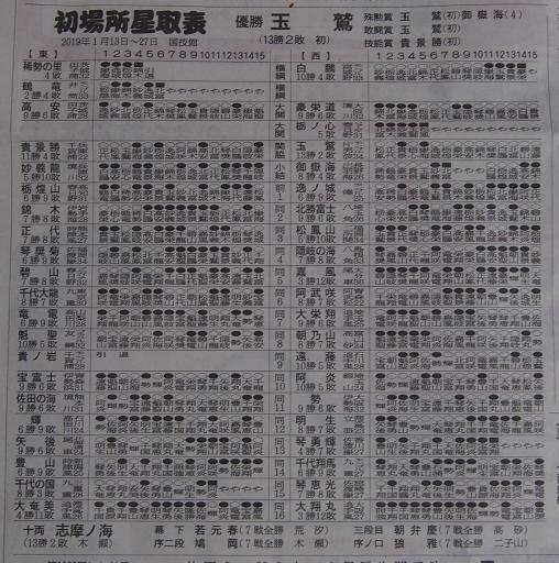 20190129・相撲01・特大