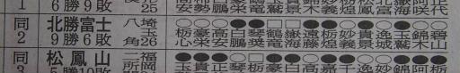 20190129・相撲12・北勝富士