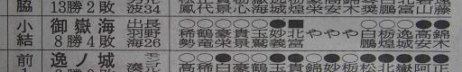 20190129・相撲09・殊勲賞=御嶽海