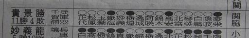 20190129・相撲10・技能賞=貴景勝