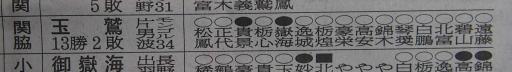 20190129・相撲08・優勝・殊勲賞・敢闘賞=玉鷲