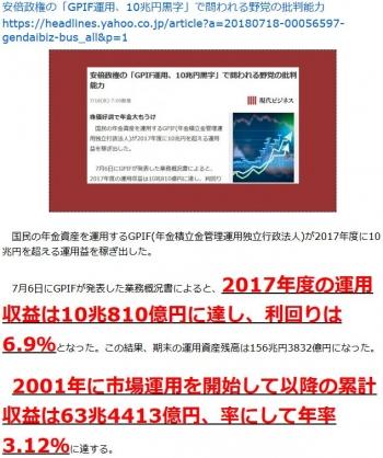 ten安倍政権の「GPIF運用、10兆円黒字」で問われる野党の批判能力