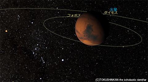 火星とオリオン座2018a