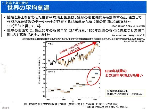 20 地球温暖化 ICPP