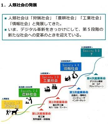 20 経団連 Society5・0