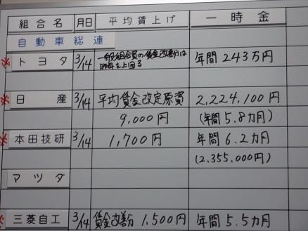 18春闘 jcmボード