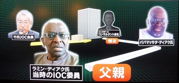 JOC 竹田疑惑の構図