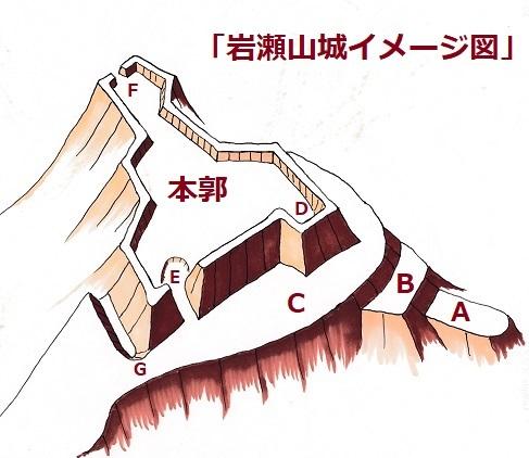 岩瀬山城20