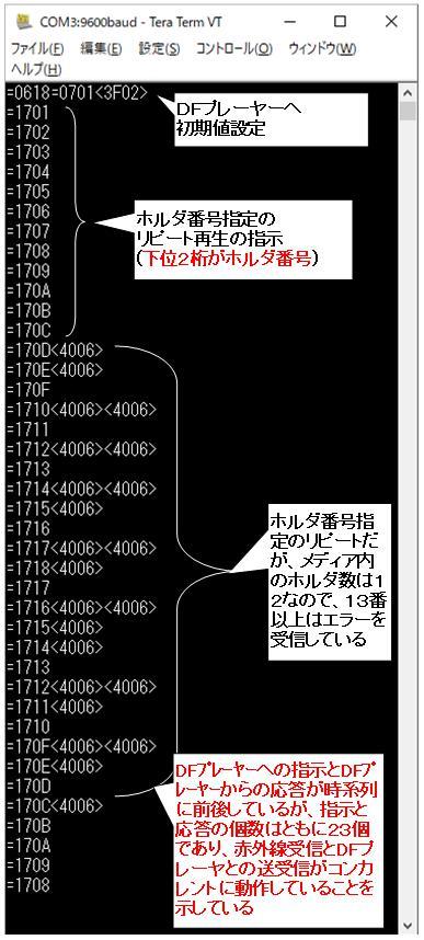 DFPlayerMiniソフトUART割込み受信検証ログ