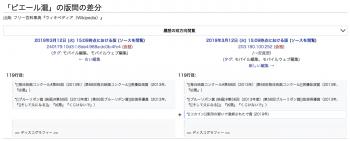 ピエール瀧のWikipedia荒らし8