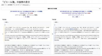ピエール瀧のWikipedia荒らし1