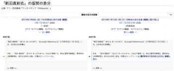 新田真剣佑のWikipedia荒らし