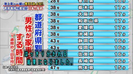 都道府県別5