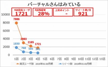 animeradar_201901_4wa_remain_ranking_18.jpg