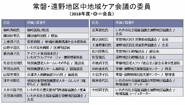 常磐・遠野地区中地域ケア会議の委員 (640x363)